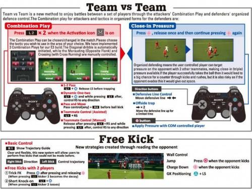 pes-2014-sterowanie-team-vs-team-rzut-wolny