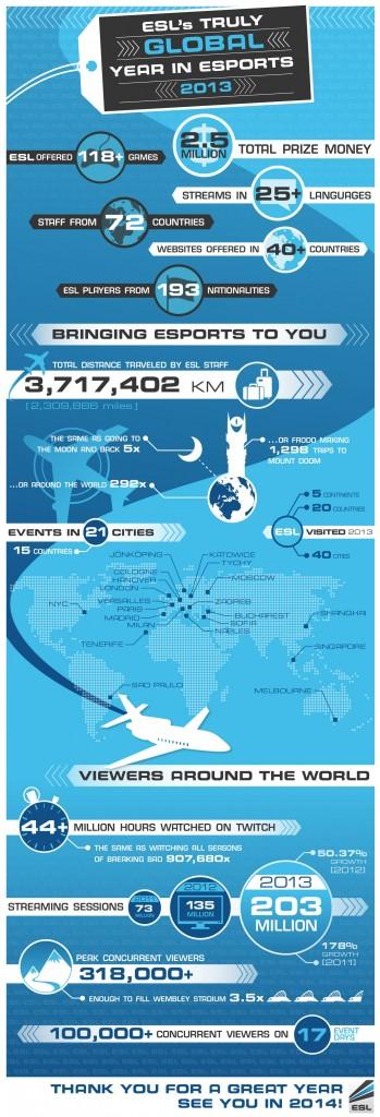 esl-infografika