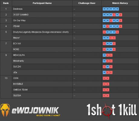 ewoj-nightcup-8-1s1k-2