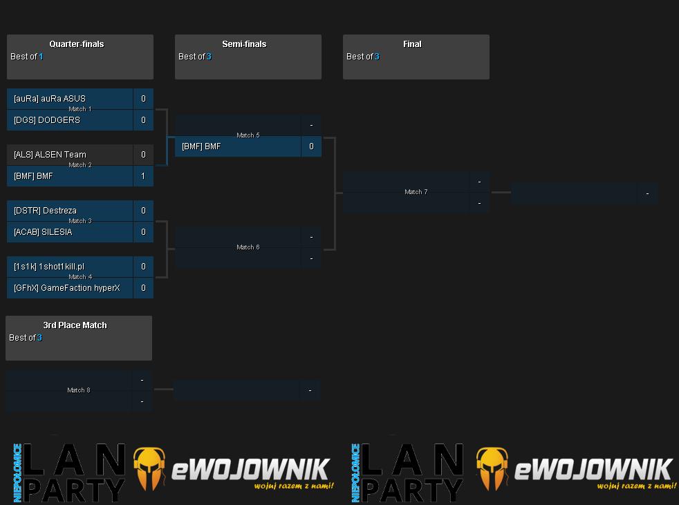 niepolomice-playoff-cod4